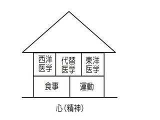 治療の家_R.jpg
